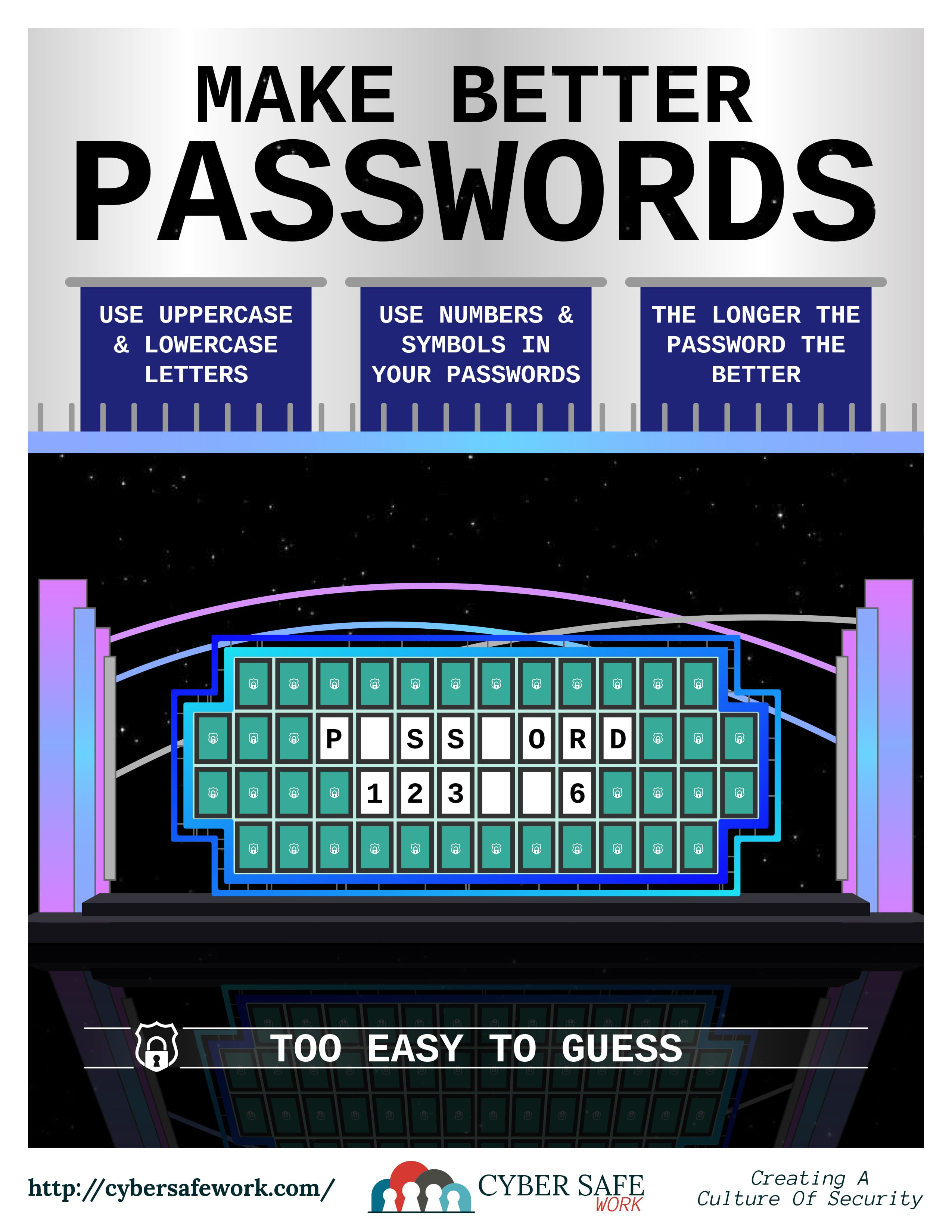 Cyber Safe Work Security Awareness Poster April 2018 -
