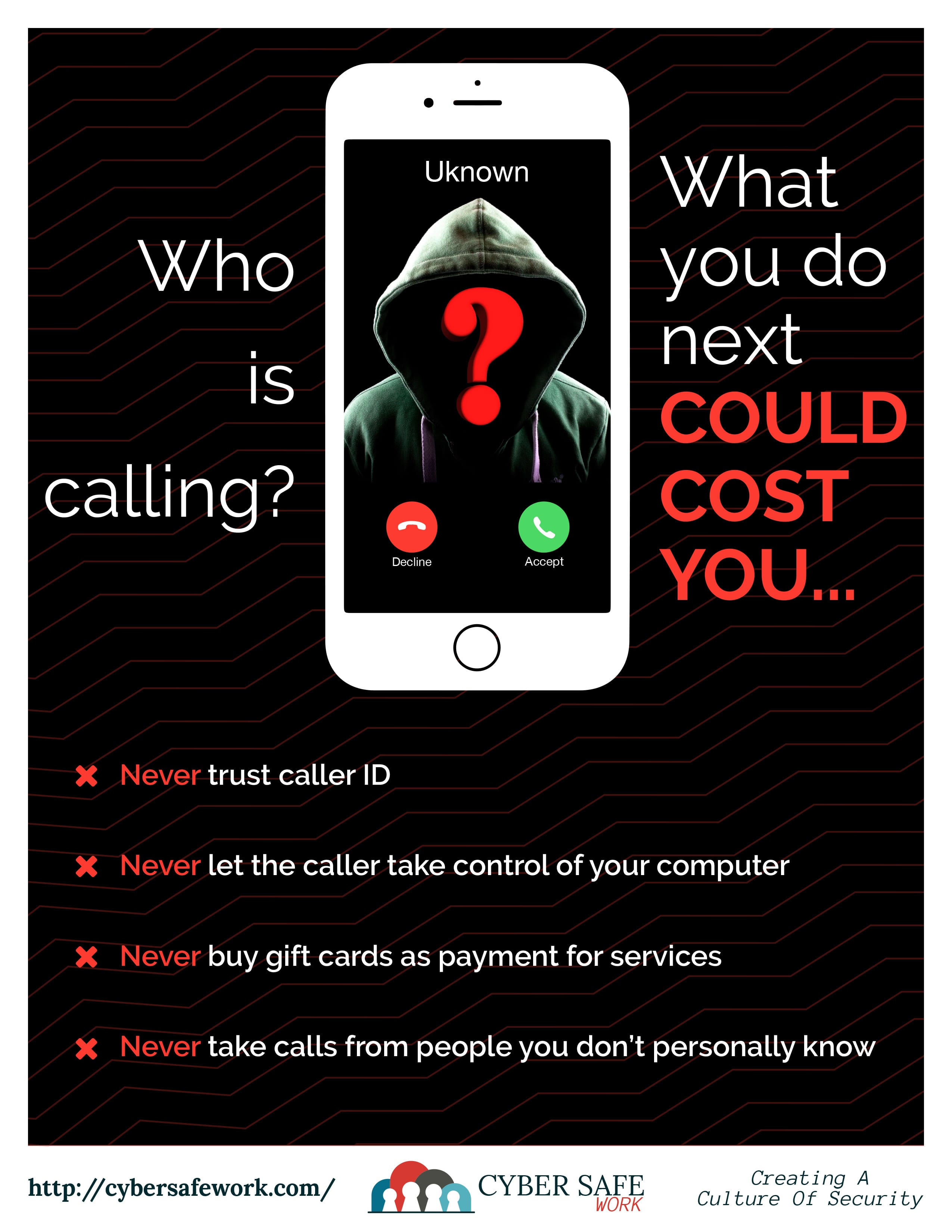Cyber Safe Work Security Awareness Poster March 2019 -