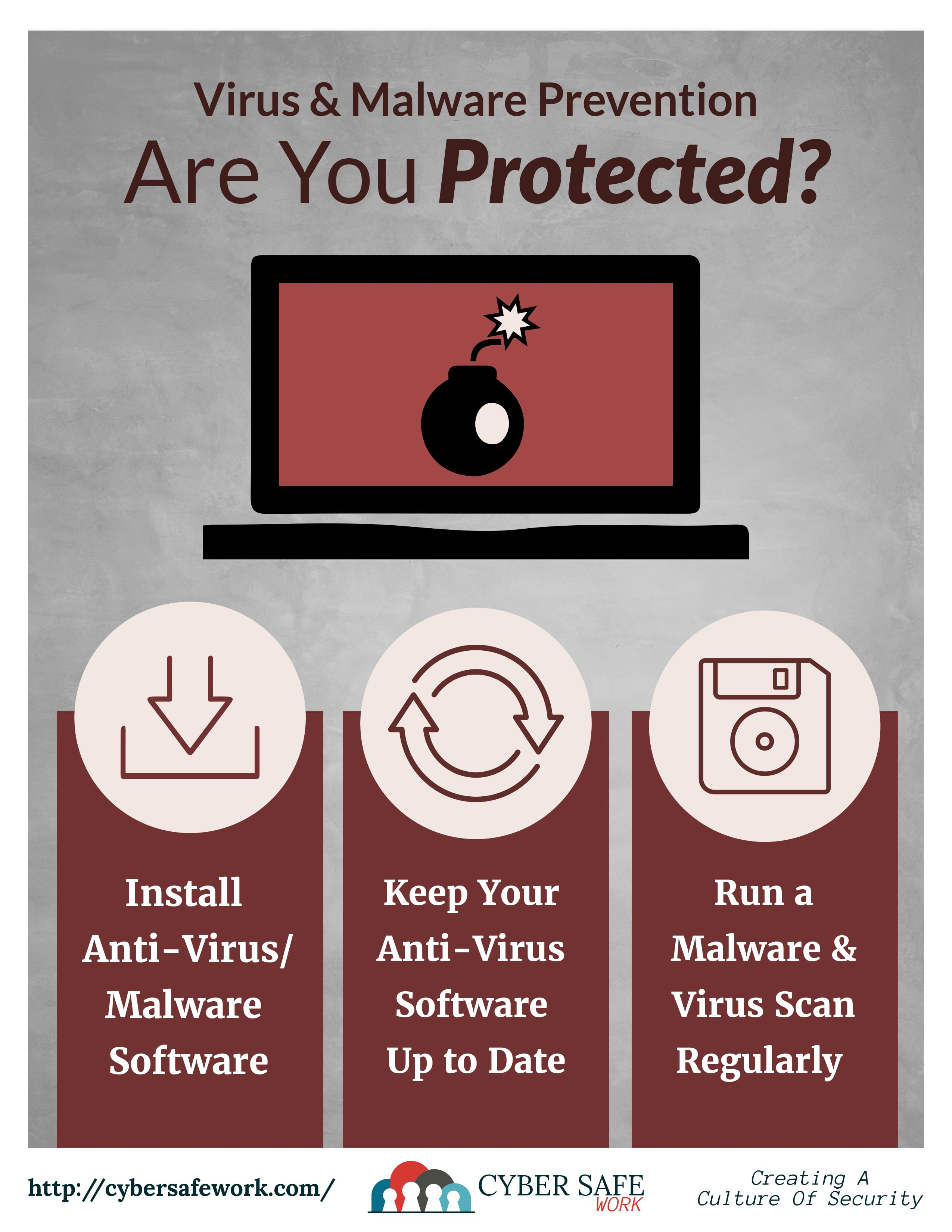 Cyber Safe Work Security Awareness Poster May 2019 -