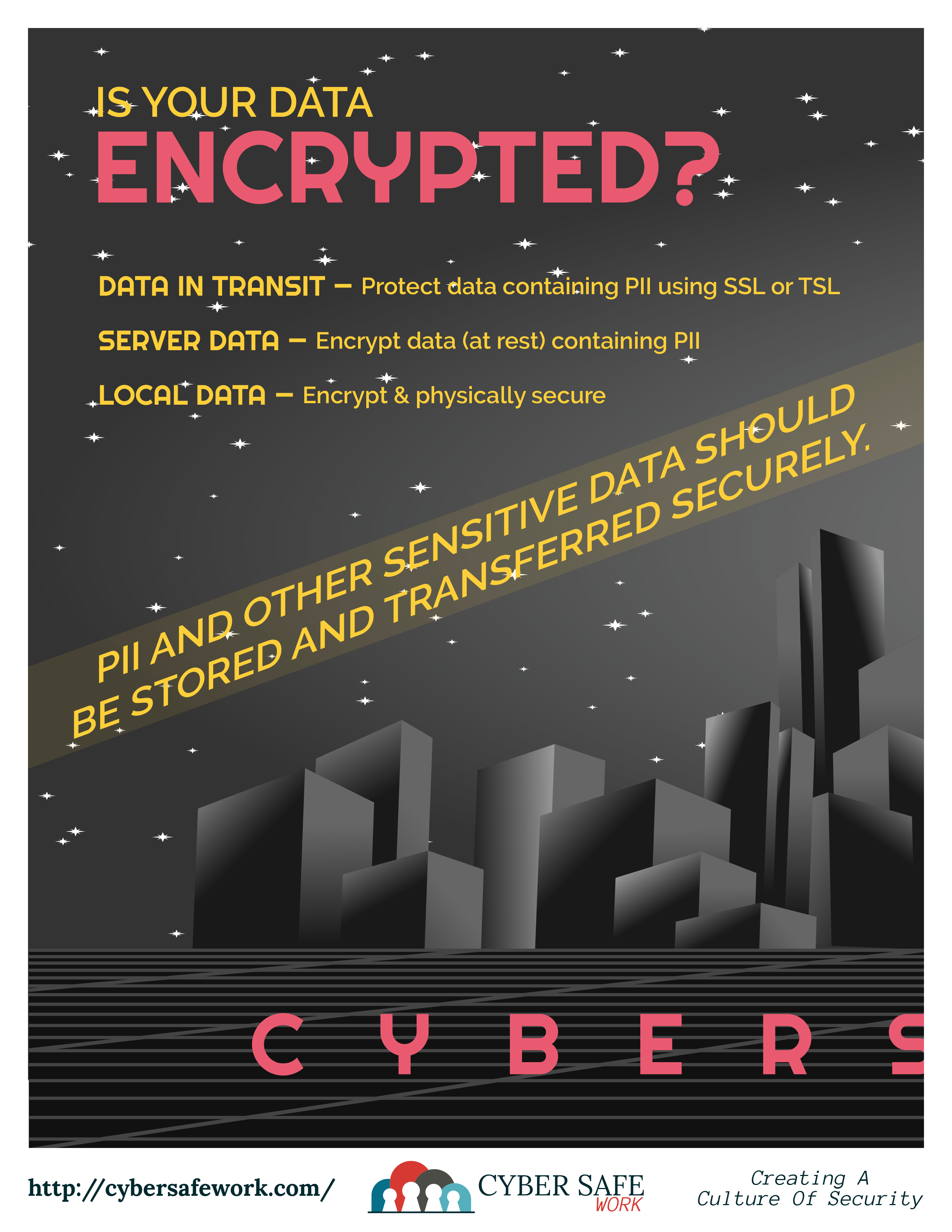 free cybersecurity poster about data encryption july 2019